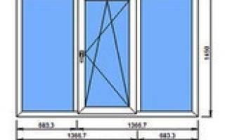 Стоимость квадратного метра стеклопакета