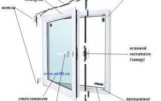 Окна ПВХ составляющие части