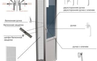 Как отремонтировать пластиковую дверь на балкон
