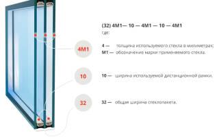 Формула стеклопакета с энергосберегающим стеклом