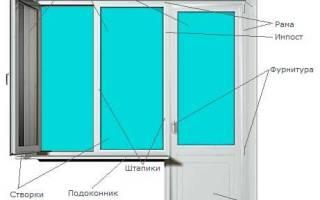 Не закрывается пластиковая балконная дверь что делать?